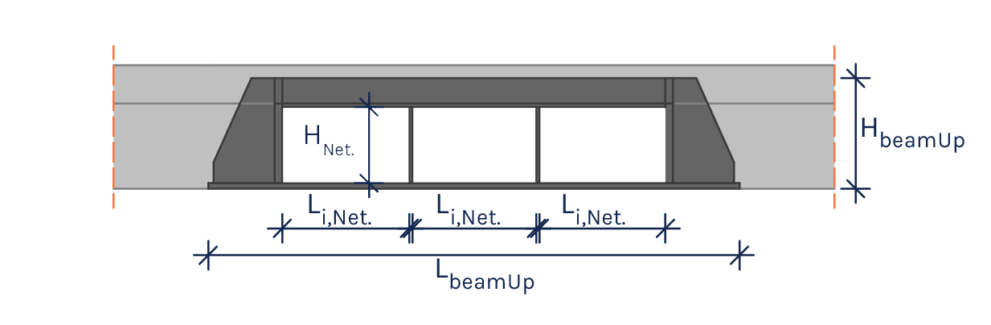 beamUp configurator output values sketch